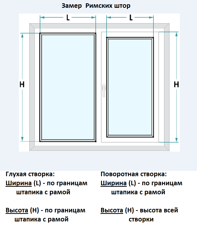 Как правильно выбрать жалюзи на пластиковые окна?