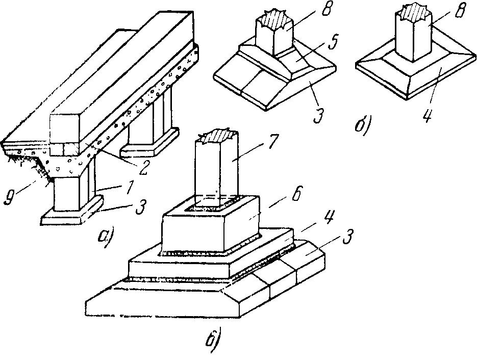 Фундаменты промышленных зданий