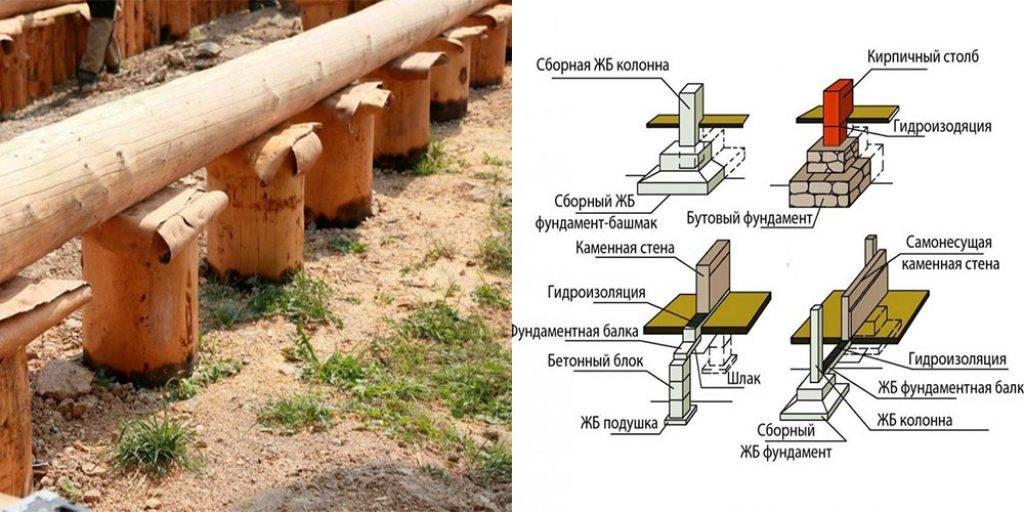 Опорно-столбчатый фундамент: особенности строительства