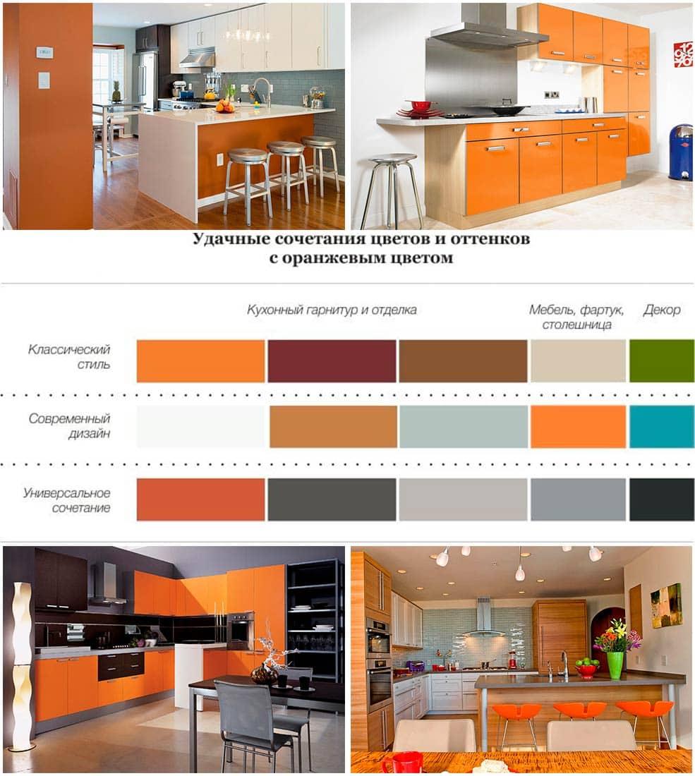 Оранжевая кухня — обзор реальных идей применения и правила обустройства кухни в оранжевом цвете (115 фото)