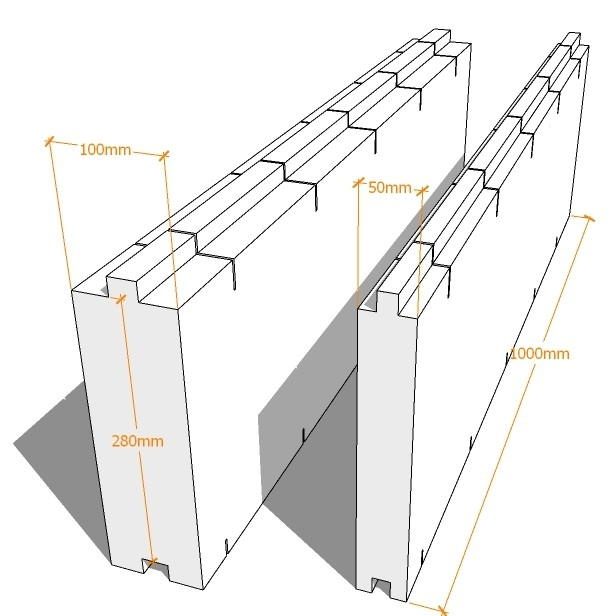 Разновидности несъемной опалубки для фундамента и монолитного строительства в целом