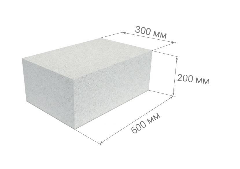 Особенности расчета газобетона на дом