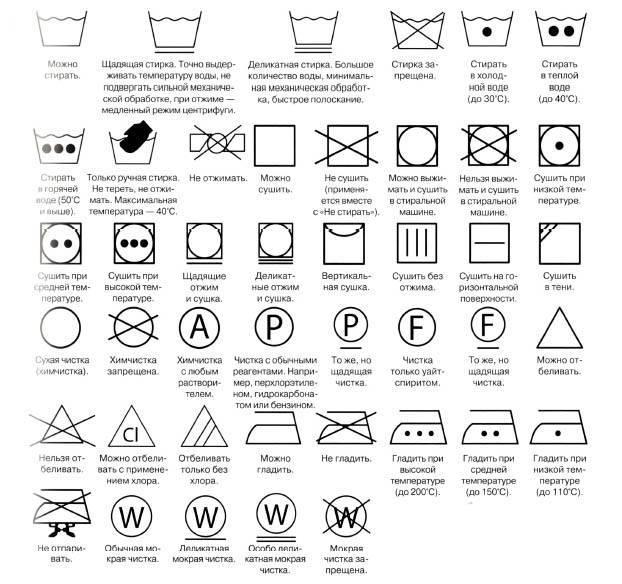 Ярлыки на одежде обозначения картинки