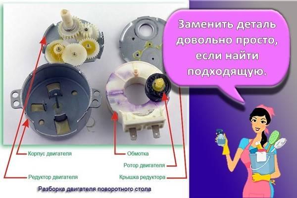 Для чего в микроволновке слюдяная пластина и чем её можно заменить