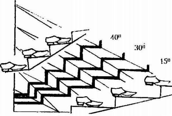 Фото лестниц с разным углом наклона.