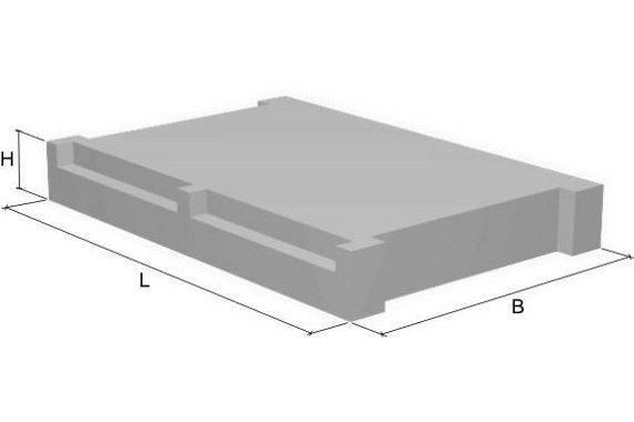 Фото площадки с буквенным обозначением параметров