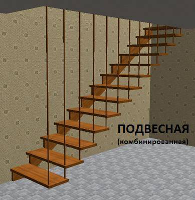 Фото вида лестницы