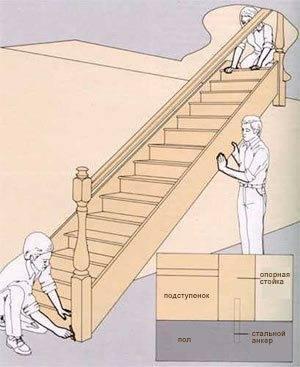 Изготовленные элементы лестницы и перила надо еще грамотно собрать и надежно скрепить, на производственной площадке или на месте установки.
