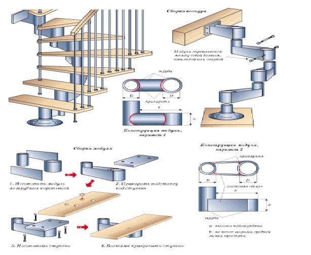 Каскадная балка в качестве несущего элемента лестницы.
