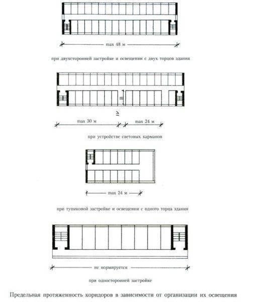 Коридоры, примыкающие к лестницам, также должны быть оборудованы согласна СНиПу