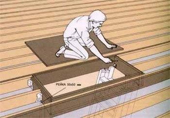 Крепление коробки с люком к лагам перекрытия.