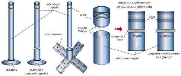 Крепление металлических балясин к ступеням