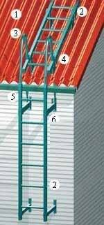 Крепление пожарной пожарной лестницы к стене уже не требует особой заботы о дизайне, здесь во главу угла ставится надёжность и удобство – вид используемого крепежа зависит от материала стены