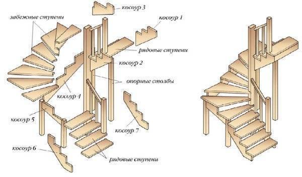Лестничный марш с забежными ступенями в деталях