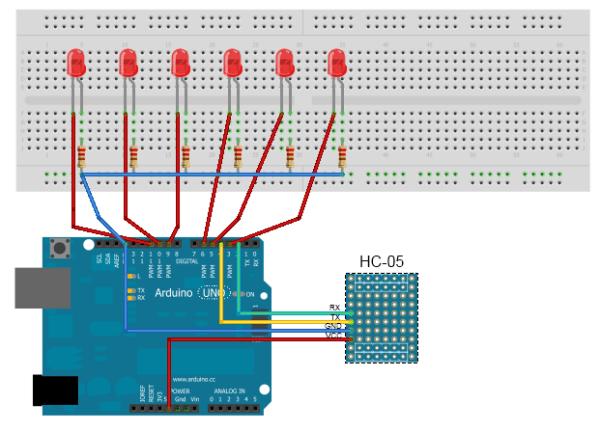 Микроконтроллер Ардуино и принцип его подключения