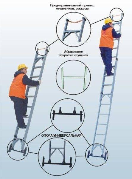 Монтажные лестницы