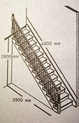 Лестницы из дуба – особенности изготовления и сборки