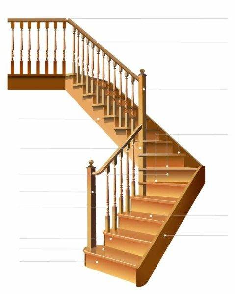На фото – деревянная лестница.