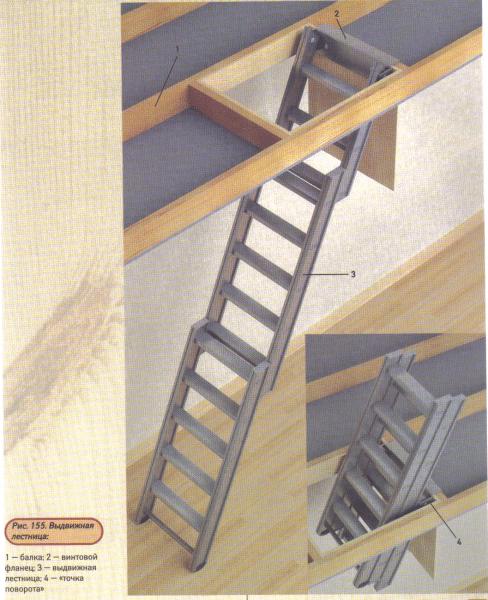 На фото пример раздвижной лестницы для чердака.