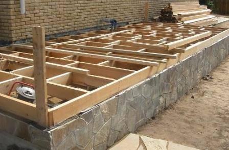 Надежный фундамент – залог прочности и долговечности крыльца дома