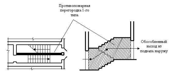 Немаловажный момент – сооружения правильной лестницы на выходе из подвала