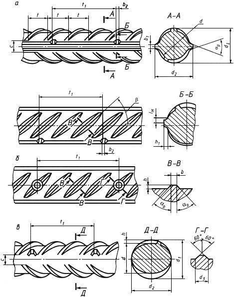 Образцы арматурной стали Гост 10884-94