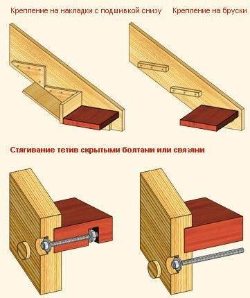 Образцы стяжки тетив с вертикальными опорами и крепления на деревянные элементы.