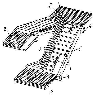 Обустройство лестницы в клетке: 1) ступени; 2) площадка (ЛП); 3) перила; 4) ригель; 5) марш (ЛМ
