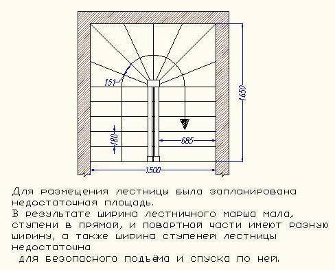 Ошибки в проектировании площади.