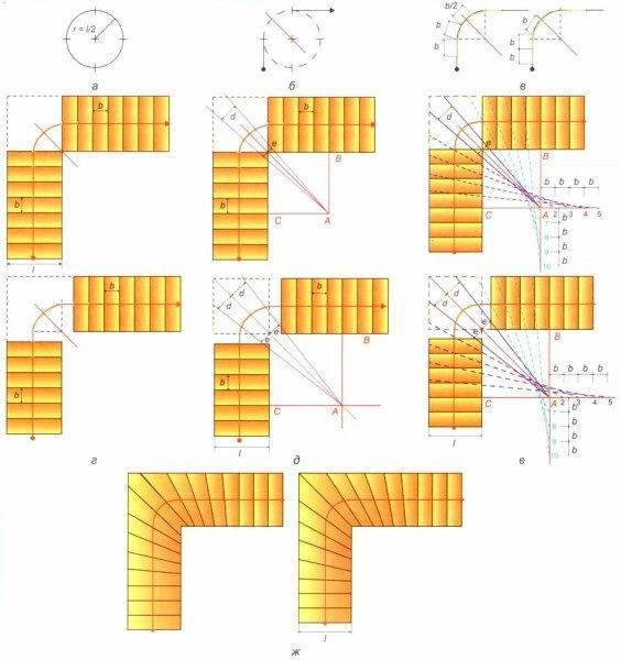 Перед строительством, нужно тщательно рассчитать параметры конструкции.