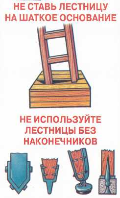 Плакаты советских времен наглядно демонстрируют правила безопасности.
