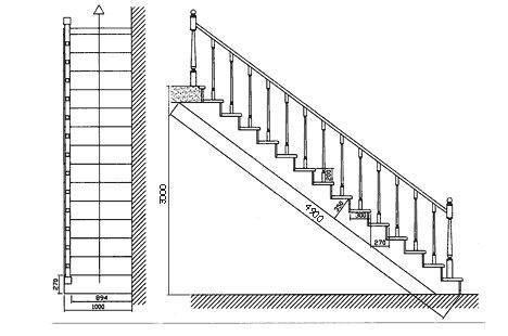 План марша стандартной длины в подъезде жилого дома.