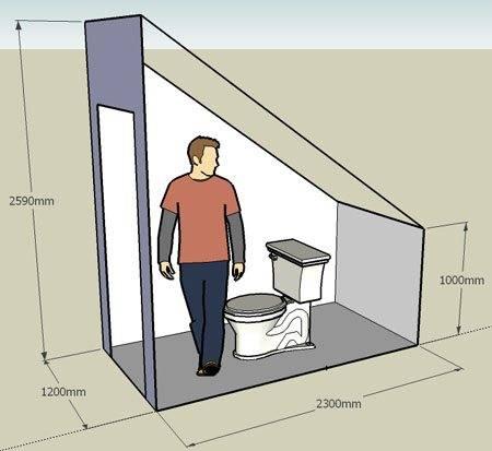 План туалета, исходя из габаритов помещения.