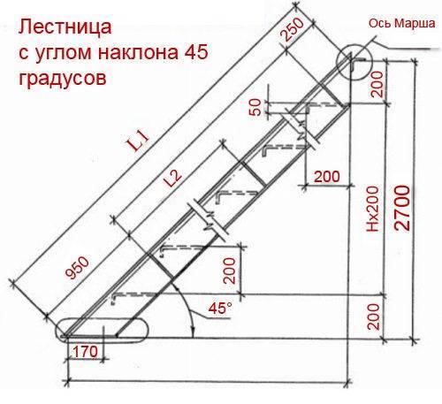 Посчитать площадь обычной конструкции просто.