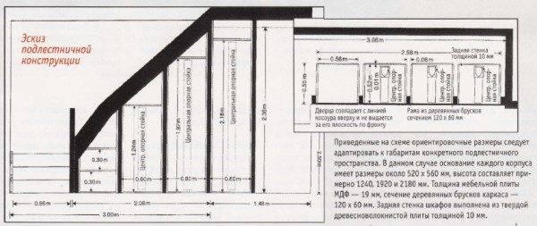 Пример эскиза подлестничного пространства