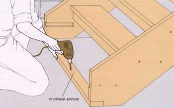 Пример крепления конструкции на опорную стойку