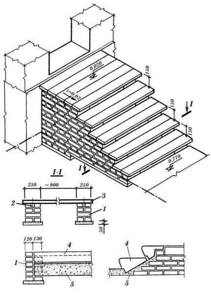 Пример расчета размеров ступеней