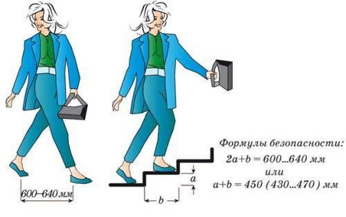 Пример расчета среднего шага