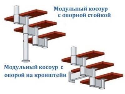 Модульная лестница своими руками: плюсы и минусы решения, варианты исполнения