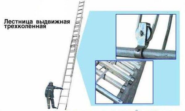 Прочный материал и надежный механизм складывания позволяют таким изделиям раскладываться на высоту более 10 метров.