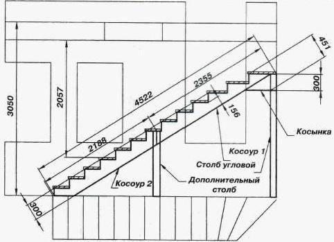 Проект изготовления лестницы