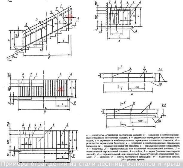 Производство лестничных сооружений из металла, из дерева, из железобетона с ограждениями предусматривает в соответствии с ГОСТ их разное каркасное заполнение – решетчатое, экранное и комбинированное.