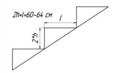 Простая формула