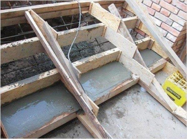 Процесс заливки бетона в опалубку.
