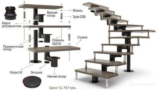 Различные модульные элементы заводского производства