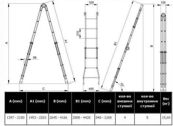 Размеры стандартной телескопической лестницы.