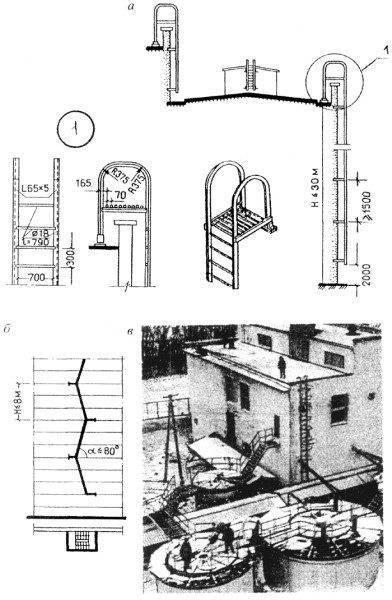 Размеры установки согласно стандартам.