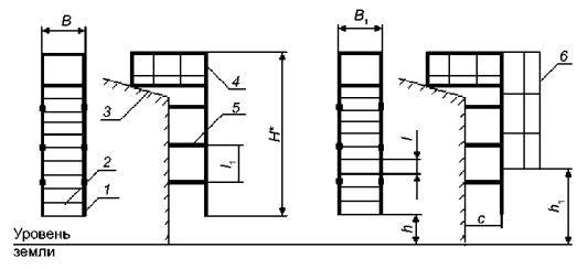 Размеры в мм: l-350, l1 - 3500 h - 1500, h1 - 2500, В - 600, B1 – 800, с - 300.