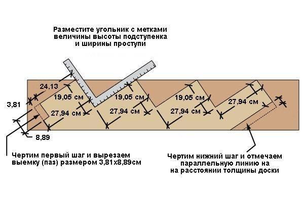 Разумеется, вырезать косоур можно и до его монтажа в рабочее положение. На схеме приведены ориентировочные размеры ступени для уклона в 30 градусов к горизонту.