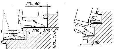 Рекомендуемая ширина – 290-300 мм